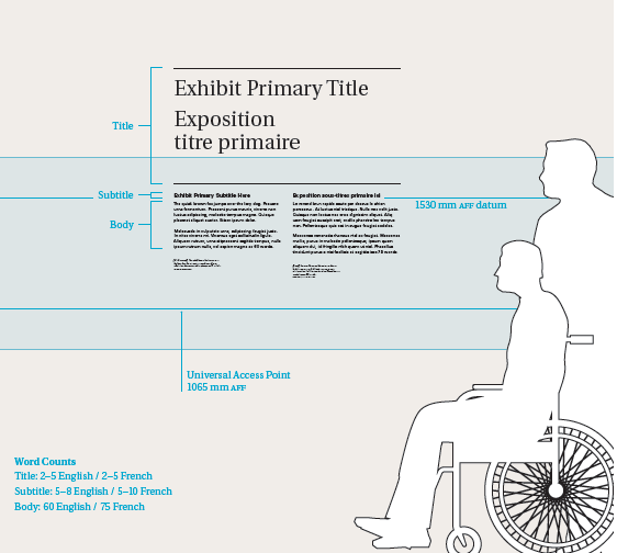 A representation of exhibit primary text for visitors who are in standing or sitting positions