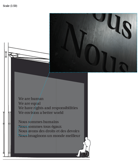 A representation of a museum wall with texts
